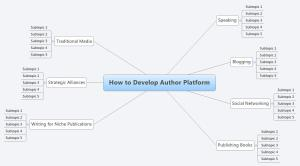 How to Develop Author Platform
