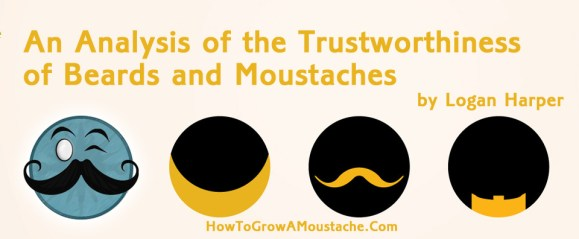 An Analysis of the Trustworthiness of Beards and Moustaches
