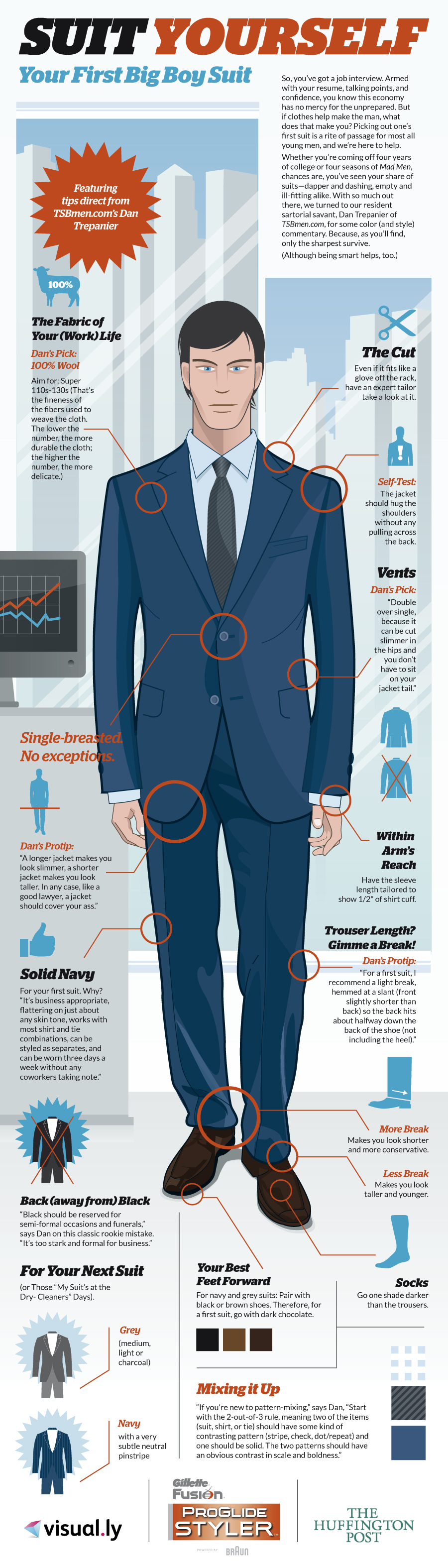 Fashion For Men How To Determine Your Style How To Grow