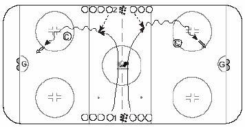 abdc-drill
