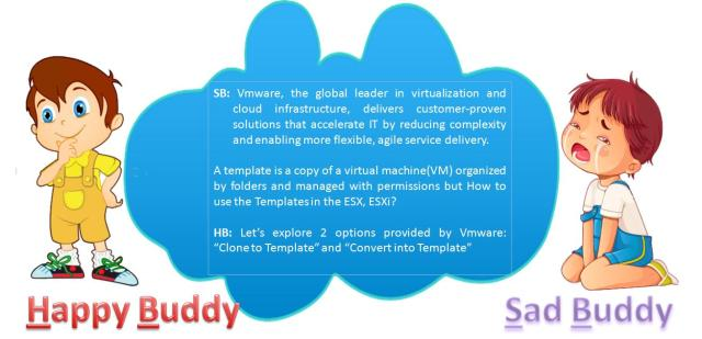 VMware Template Clone to Template and Convert into Template