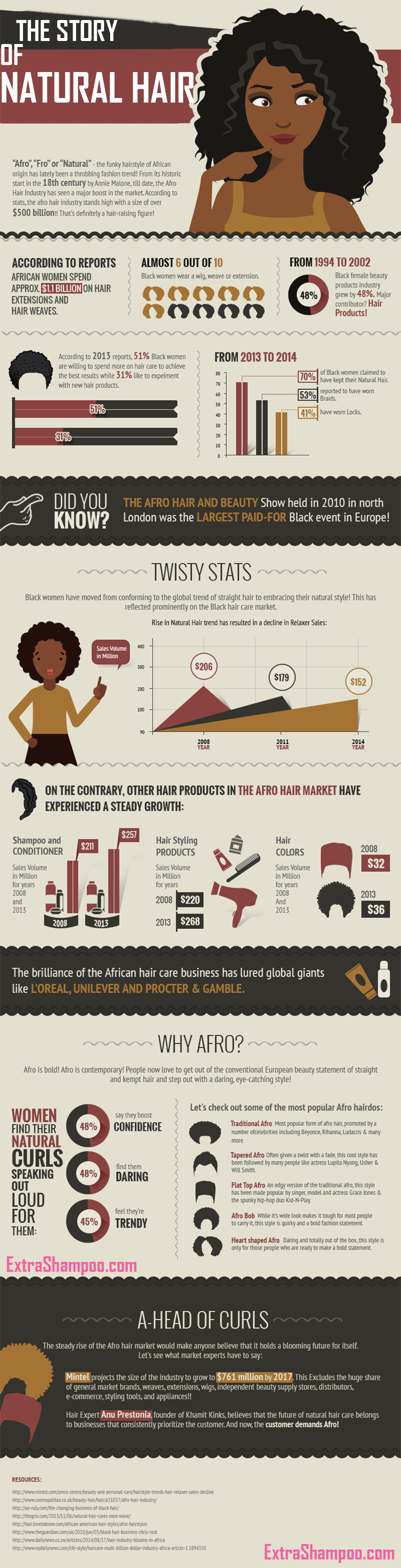 the-story-of-natural-hair1