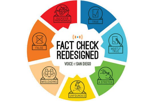 Image and icons by Amy Crone / Voice of San Diego