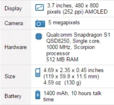 The evolution of Google's Nexus phones: a visual history