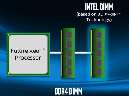 Intel Dimm 100609149 Orig
