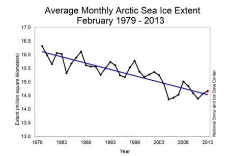 Extension Hielo Artico