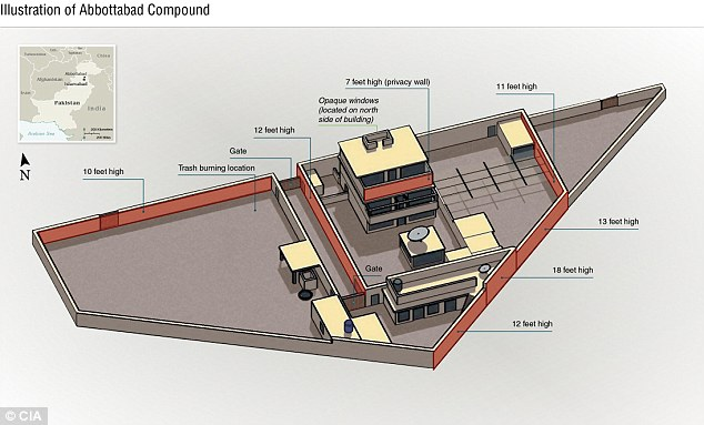 Compound: An artist rendering provided by the CIA shows the compound in Pakistan