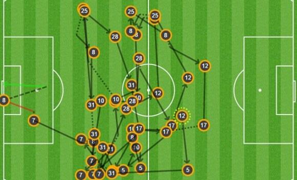 Juan Mata Goal 45 Passes