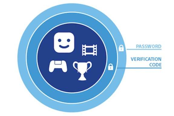 Two-Step Verification Finally Comes to PlayStation Network Accounts
