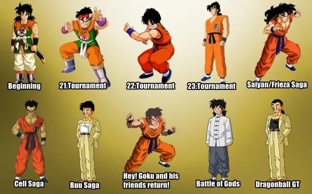 La evolución de los personajes de Dragon Ball