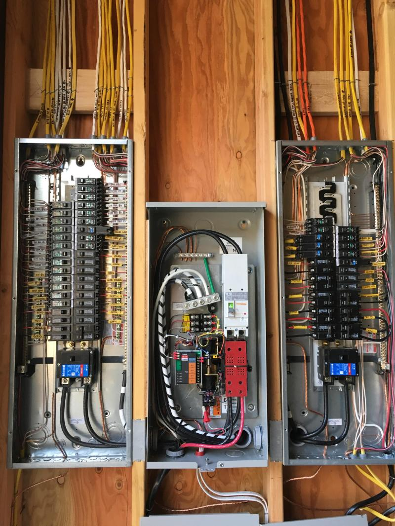 Especial Service Amp Disconnects Ats My Rh Redditcom 200 Panel Wiring Diagram Large Of Wire