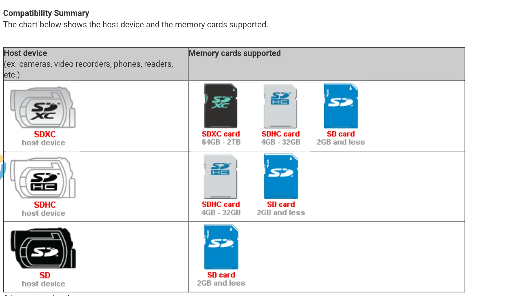 Fullsize Of Cant Delete Files From Sd Card