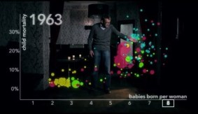 "Hans Rosling shatters the myth of ""developed"" versus ""developing"" nations"