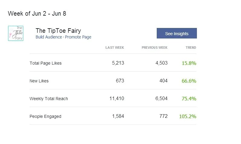 Five Tips for Better Facebook Engagement | The TipToe Fairy #blogging #facebook #increasefollowers