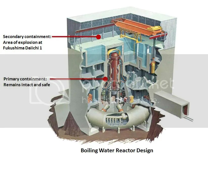 Fukushima Nuclear Accident - a simple and accurate explanation (1/3)