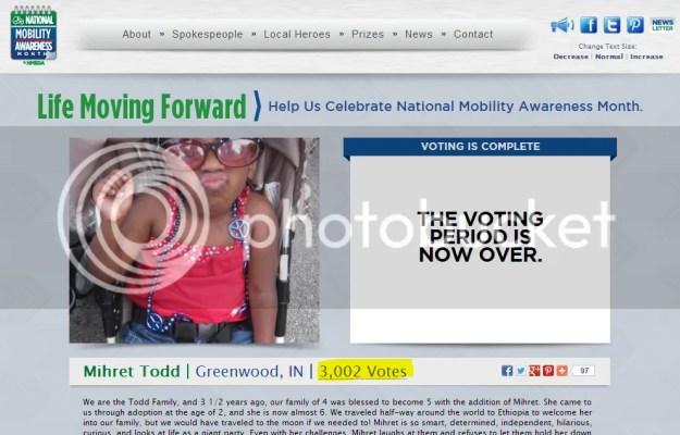 Vote total for Mihret