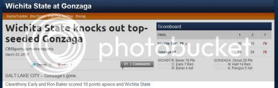 Wichita State defeats Gonzaga