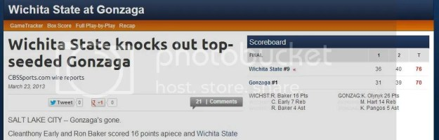Wichita State defeats Gonzaga