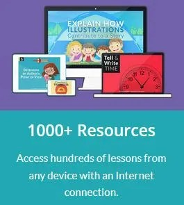 Educeri Lesson Subscription Service Reviews