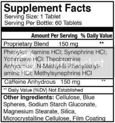 phenoral maxx ingredients