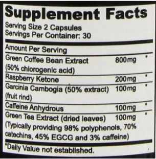 thermgenx ingredients