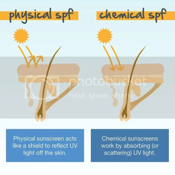 differences between sunblock and sunscreen
