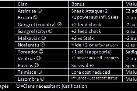 clans11