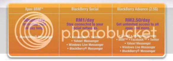 xpax blackberry