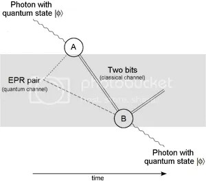 photo kuantum1 273515.png