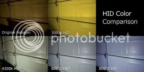 HID Color Comparison