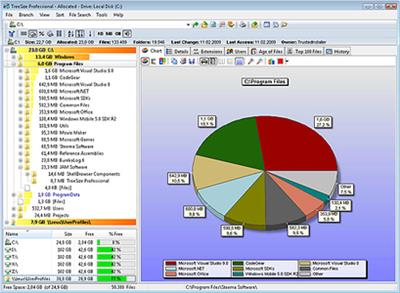 JAM Software TreeSize Professional.6.3.2.1177 (x86/x64) Portable