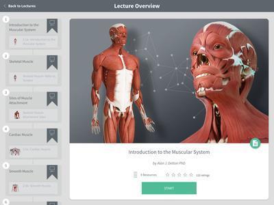 Complete Anatomy v2.1.1 MacOS X