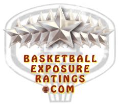 basketballexposureratings.com logo ibu