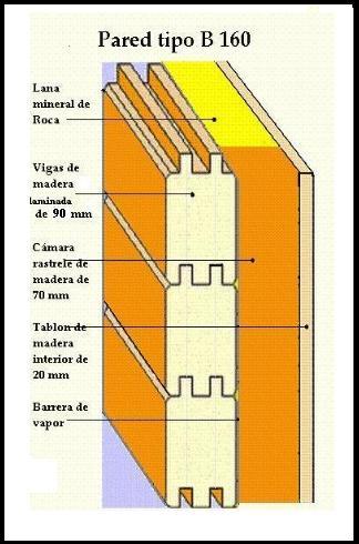 Aislamiento iii grosor de las paredes casas ecol gicas - Aislamiento de paredes ...