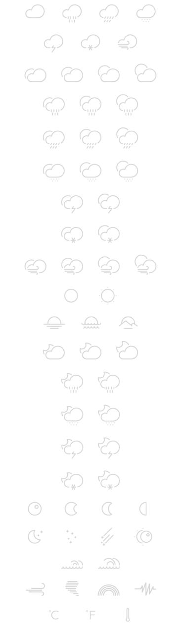 Icônes météo contour
