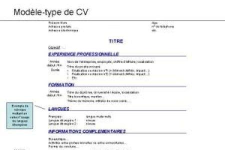 modele type cv