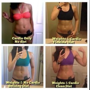 dieta i ćwiczenia siłowe