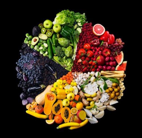 właściwości żółtych owoców