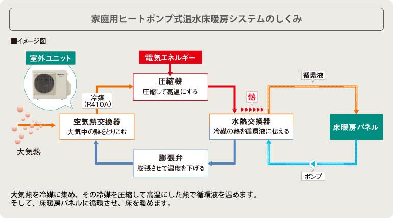 lineup_onsui_img02