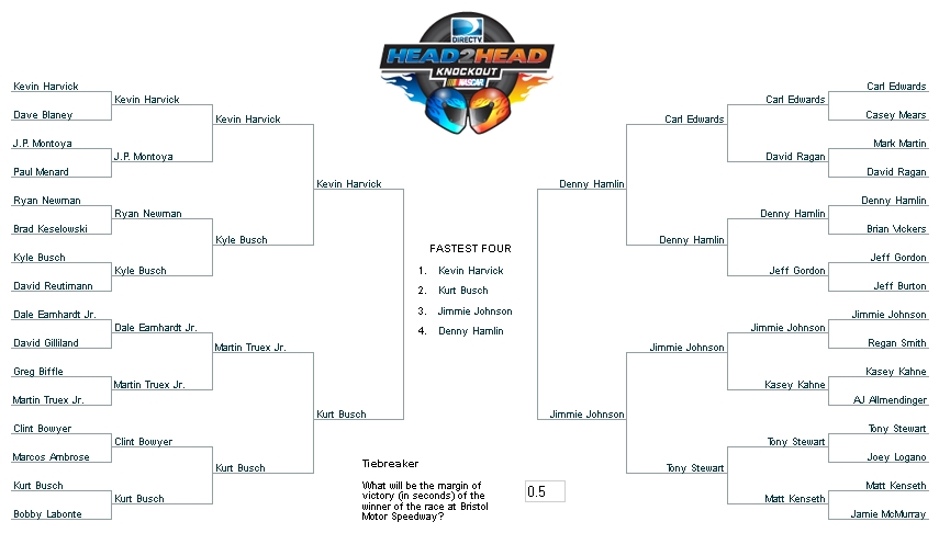 2011 DIRECTV Head 2 Head Bracket