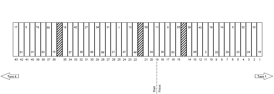 Charlotte Bank Of America 500 Pit Stall Selections