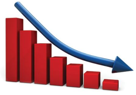 HH PPS Payment Rates Downward Trend