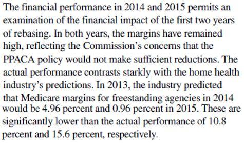 Final Paragraph - Medicare Margins in 2015