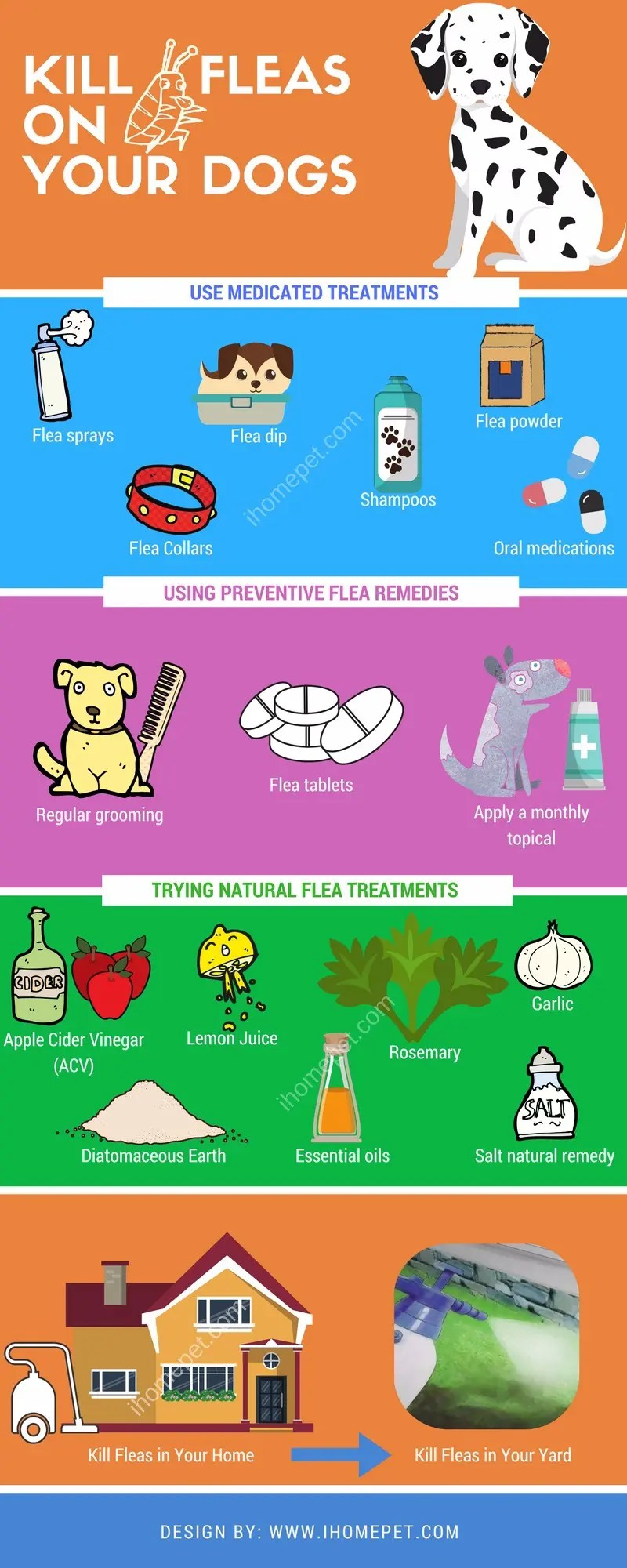 Large Of Essential Oils For Fleas