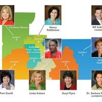 Orange County Teachers Are Some of Lowest Paid in Nation