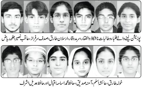 Top Position Holders Of BISE Lahore 10th Class Result 2013