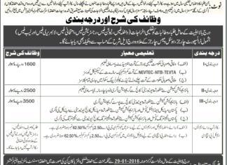 Punjab Worker Welfare Board Talent Scholarship 2015-2016