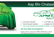 Bank Al Habib Apni Car Auto Loan In Pakistan