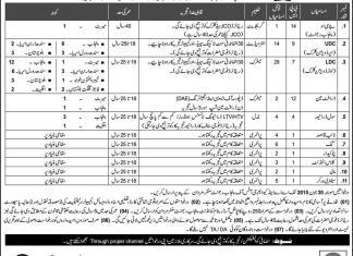 Pakistan Army Punjab Regiment Mardan Jobs 2015 Application Date