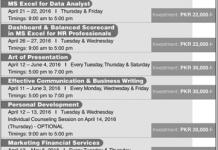 IBA Karachi Skill Development Program 2016 Registration Form, Eligibility